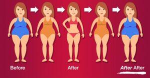 Let's Talk Diets and Hormones